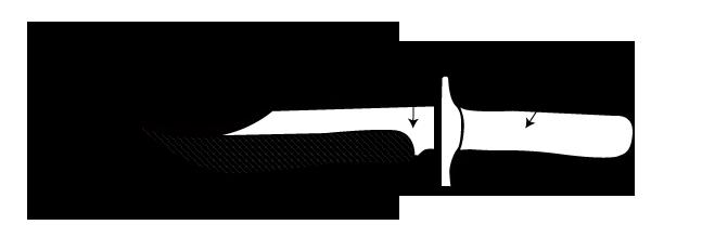 Anatomie d'un couteau à lame fixe